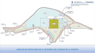 Presentación Plan Urbanismo La Peineta.pdf